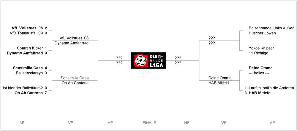 WL-Pokal-Turnierbaum
